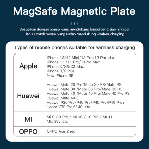KiiP M2 Wireless Magnetic Plate Magsafe Iphone 12 Samsung Huawei